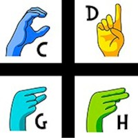 Sign Language Alphabet Panel - Sold by the Full Panel Only
